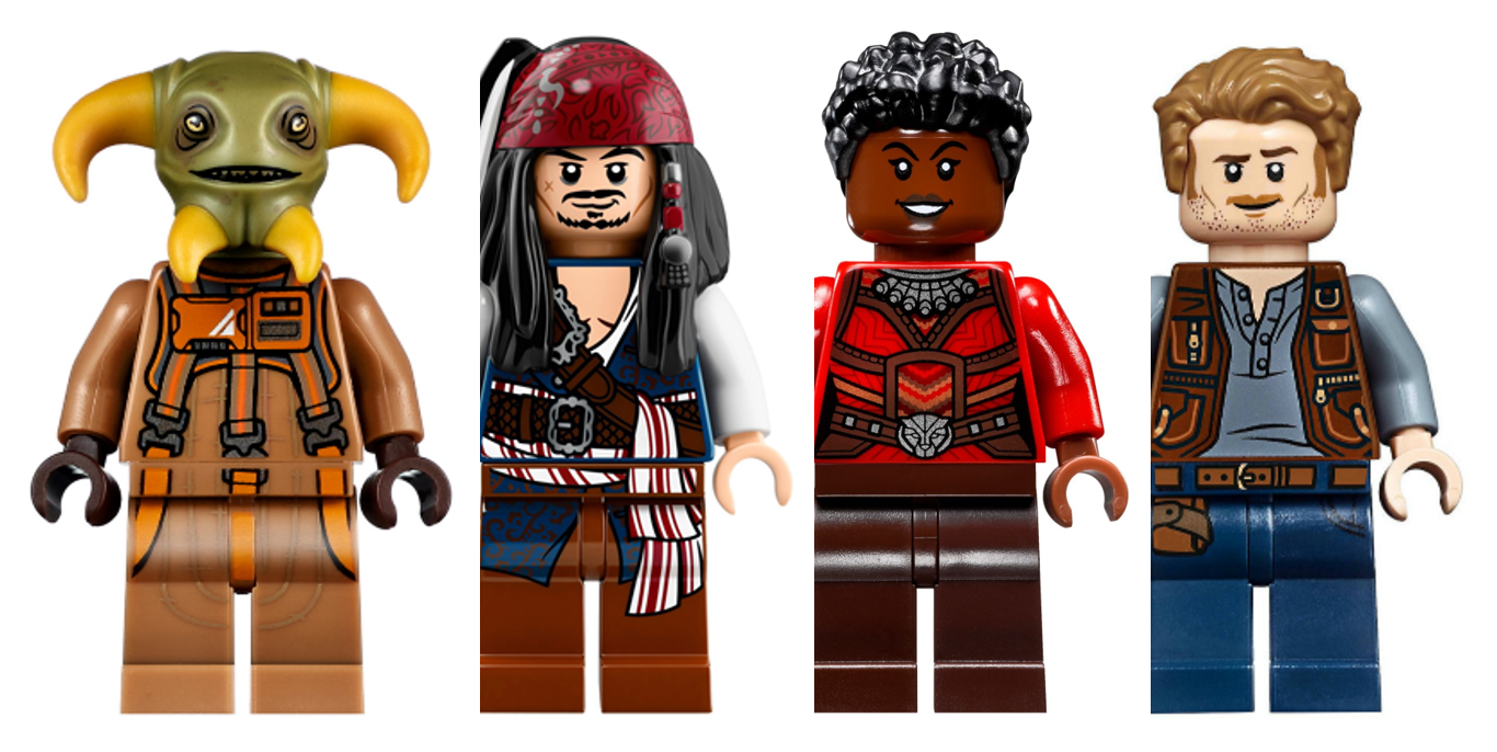 Which Actor Has The Most Minifigures Brickset Lego Set Guide And Database