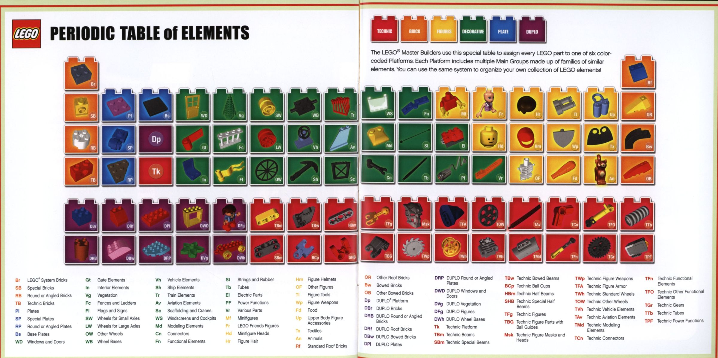 Wal Mart 60th Anniversay Booklet Now In Our Library Brickset Lego