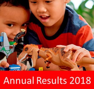 LEGO Group annual result 2018